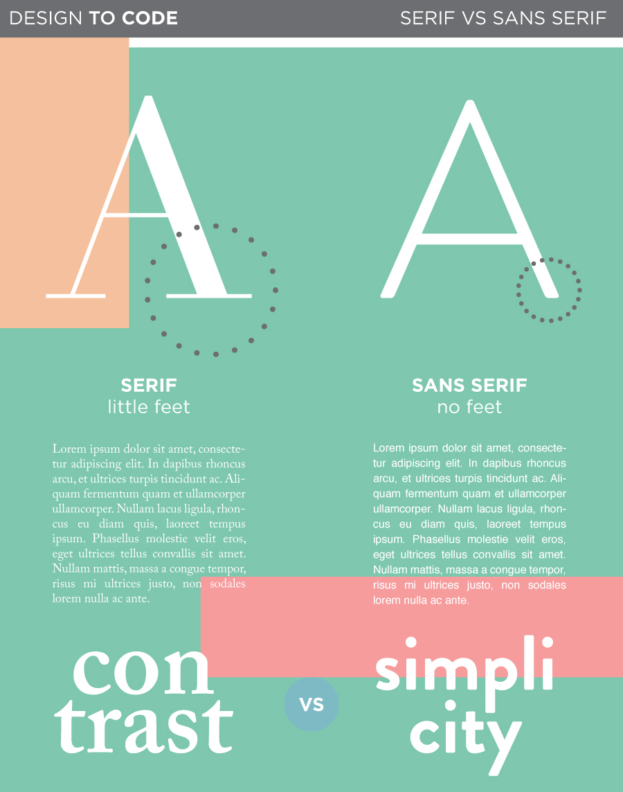 Design to Code: Serif vs Sans Serif. By www.daraskolnick.com/blog and www.alicia-carvalho.com/blog