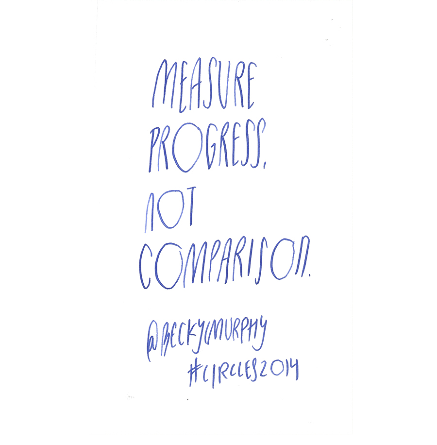 Measure Progress, not comparison - Becky Murphy @beckycmurphy quote from #circles2014 | type by alicia-carvalho.com