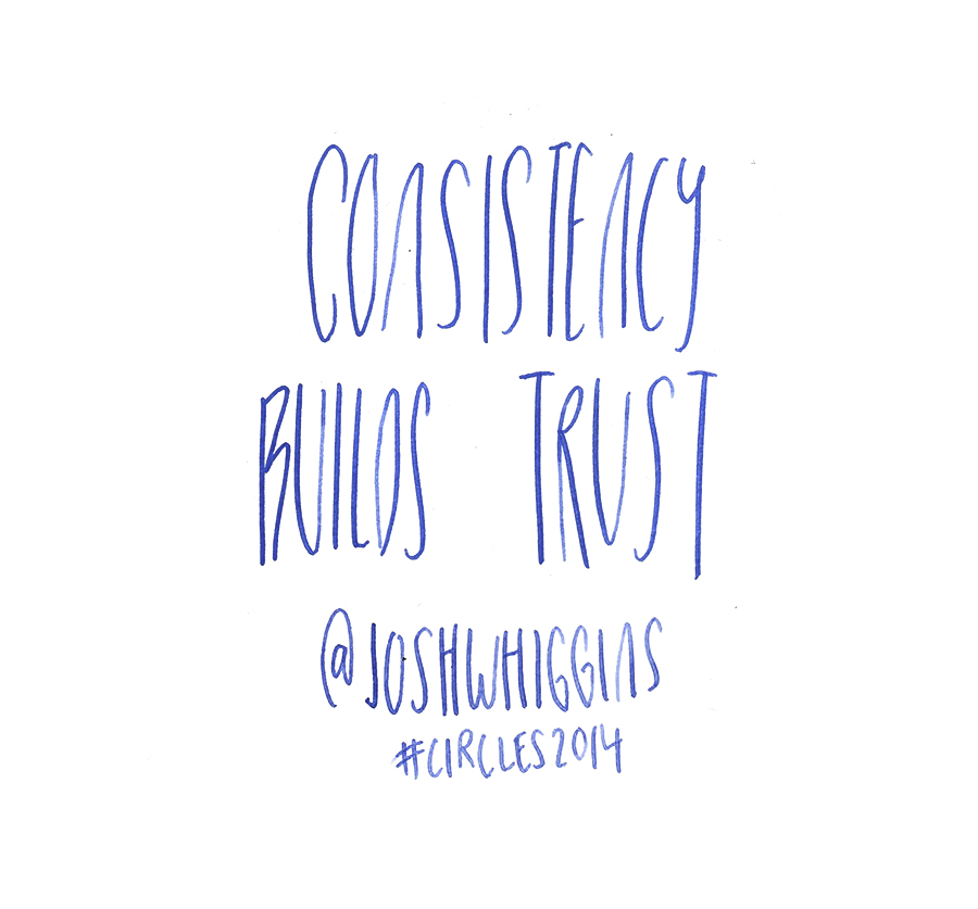 Consistency builds trust - Josh Higgins @joshwhiggins quote from #circles2014 | type by alicia-carvalho.com