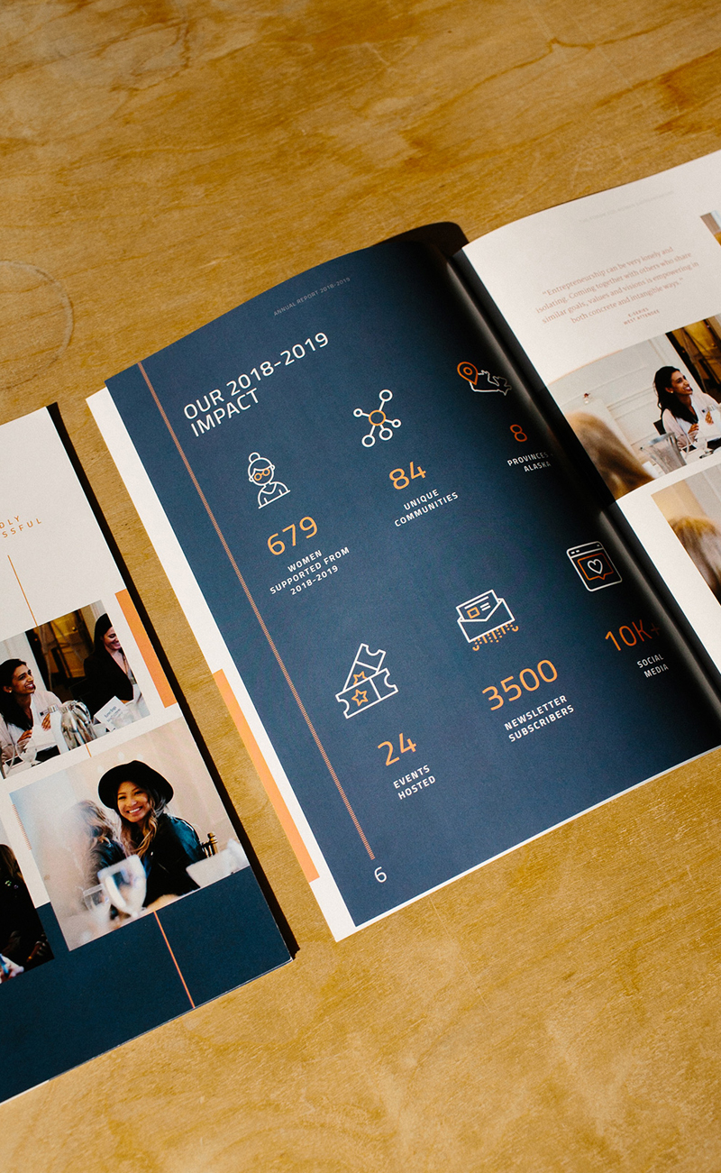 The Forum for Women Entrepreneurs (FWE) Annual Report Design | www.alicia-carvalho.com