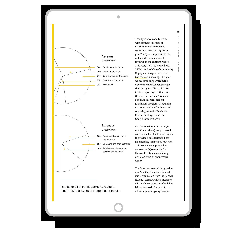 The Tyee digital Annual Report Design - Financial Breakdown | by www.alicia-carvalho.com